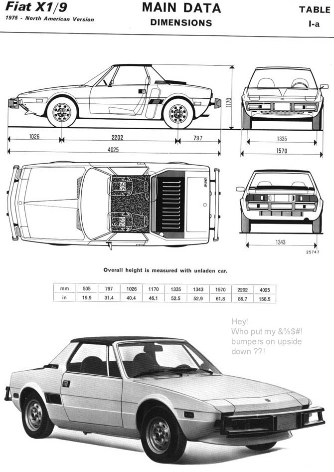 75sd26 75 x1 9 specs & data fiat x19 wiring diagram at eliteediting.co