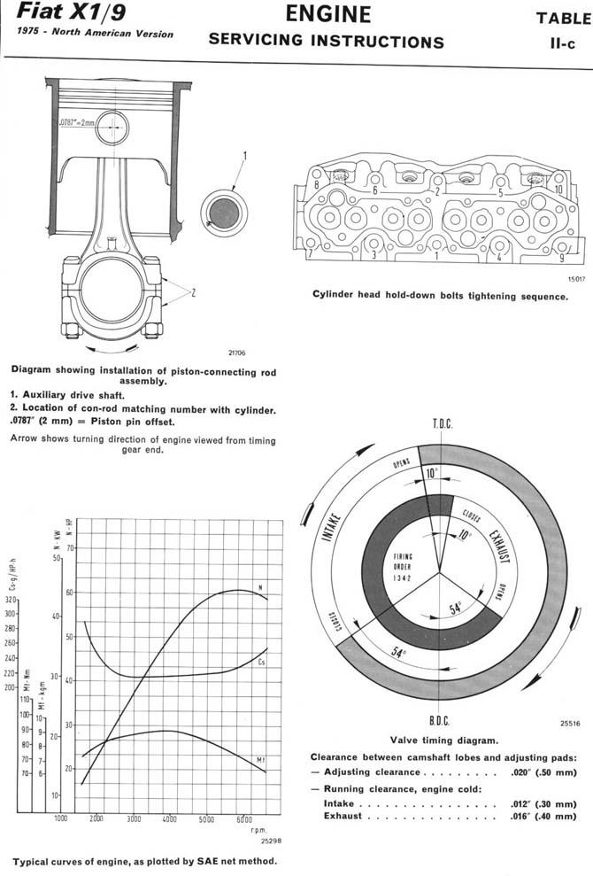 75 x1/9 specs & data, Wiring diagram