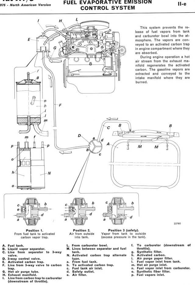 Pressure in fuel tank | XWeb Forums v3